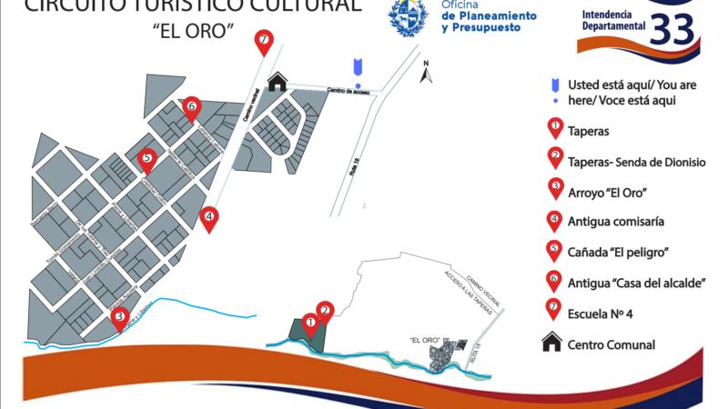 Circuito Turístico «EL ORO»
